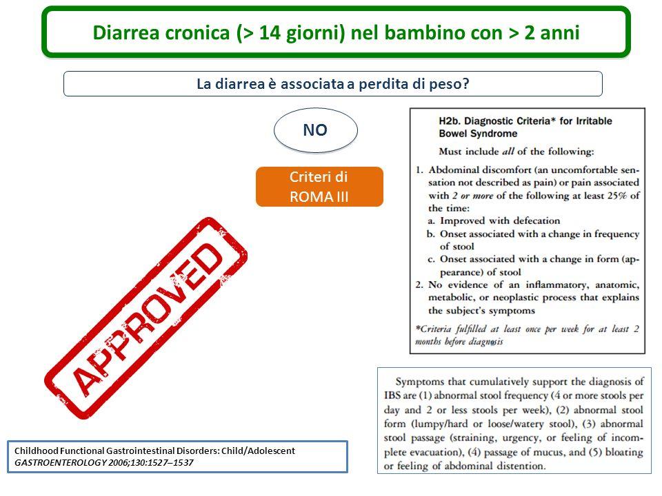 La diarrea è associata a perdita di peso? NO Criteri di ROMA III Childhood Functional Gastrointestinal Disorders: Child/Adolescent GASTROENTEROLOGY 20