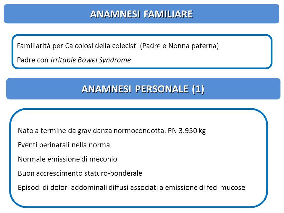 ANAMNESI FAMILIARE Nato a termine da gravidanza normocondotta. PN 3.950 kg Eventi perinatali nella norma Normale emissione di meconio Buon accrescimen
