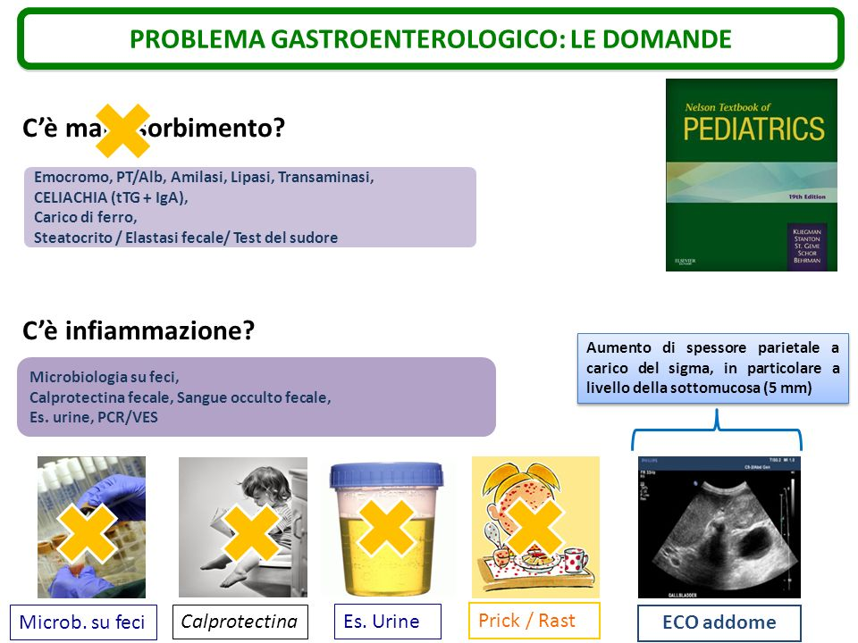 Chronic diarrhoea in children.A.