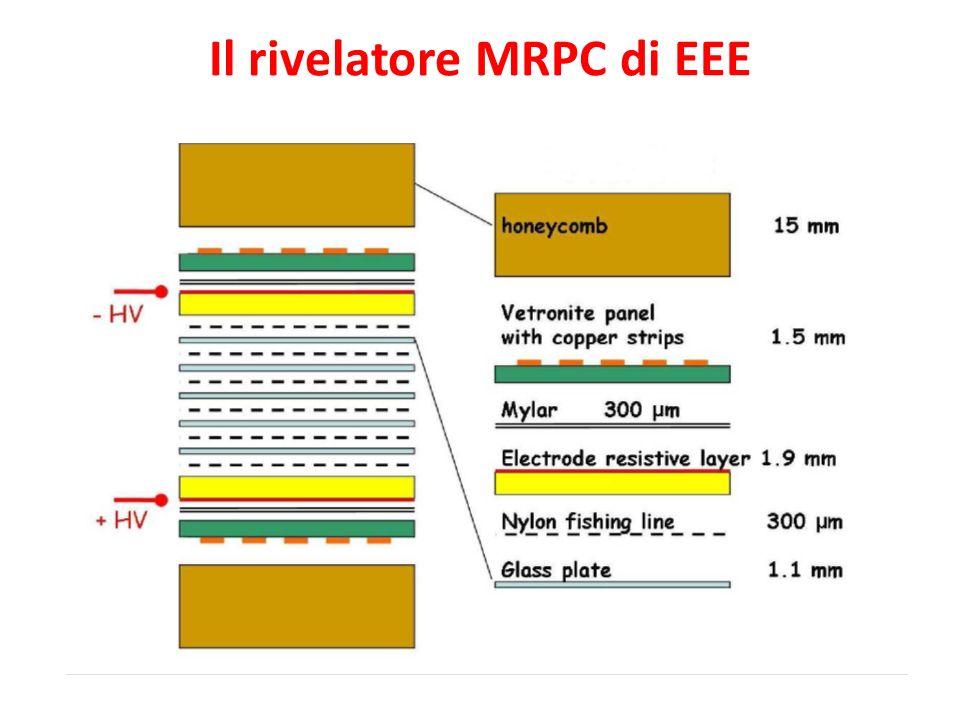 Il rivelatore MRPC di EEE