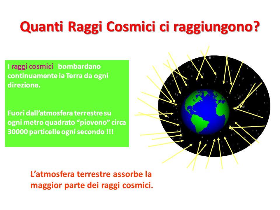 Quanti Raggi Cosmici ci raggiungono? I raggi cosmici bombardano continuamente la Terra da ogni direzione. Fuori dallatmosfera terrestre su ogni metro