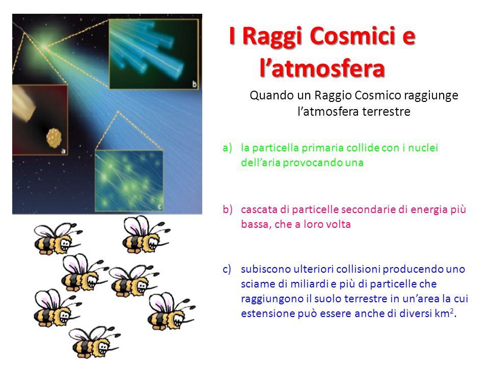 I Raggi Cosmici e latmosfera Quando un Raggio Cosmico raggiunge latmosfera terrestre a)la particella primaria collide con i nuclei dellaria provocando