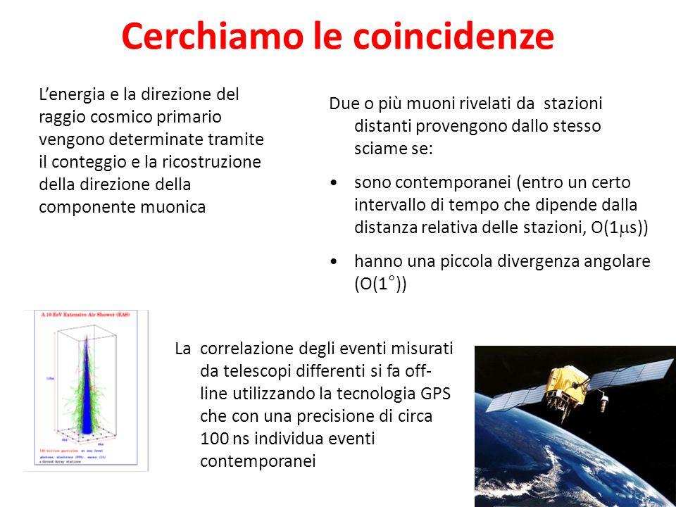 Cerchiamo le coincidenze La correlazione degli eventi misurati da telescopi differenti si fa off- line utilizzando la tecnologia GPS che con una preci