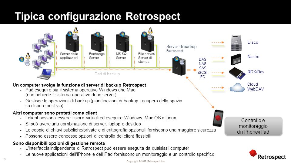 Copyright ® 2012 Retrospect, Inc.