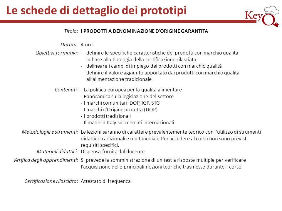 Titolo:I PRODOTTI A DENOMINAZIONE DORIGINE GARANTITA Durata:4 ore Obiettivi formativi:- definire le specifiche caratteristiche dei prodotti con marchi