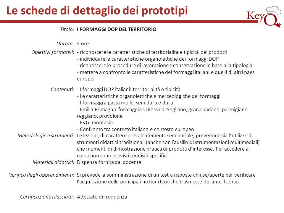 Titolo:I FORMAGGI DOP DEL TERRITORIO Durata:4 ore Obiettivi formativi:- riconoscere le caratteristiche di territorialità e tipicità dei prodotti - ind