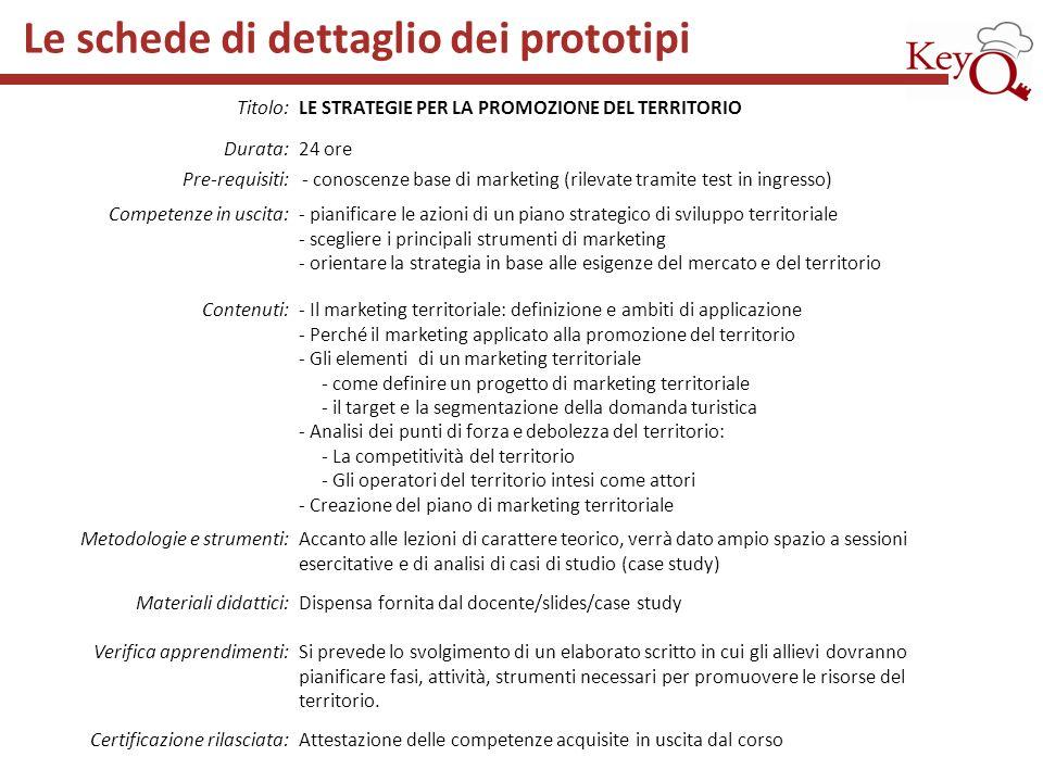 Titolo:LE STRATEGIE PER LA PROMOZIONE DEL TERRITORIO Durata:24 ore Pre-requisiti:- conoscenze base di marketing (rilevate tramite test in ingresso) Co