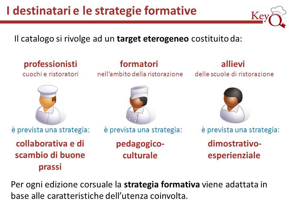 Il catalogo si rivolge ad un target eterogeneo costituito da: I destinatari e le strategie formative Per ogni edizione corsuale la strategia formativa
