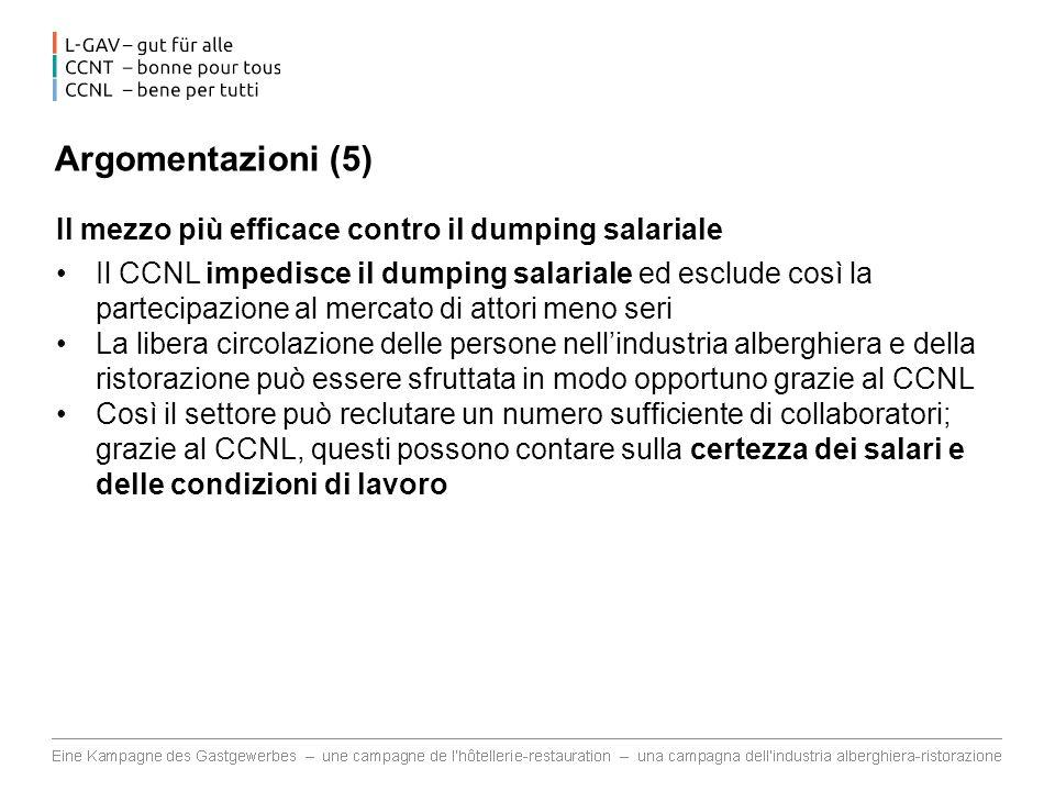 Argomentazioni (5) Il mezzo più efficace contro il dumping salariale Il CCNL impedisce il dumping salariale ed esclude così la partecipazione al merca