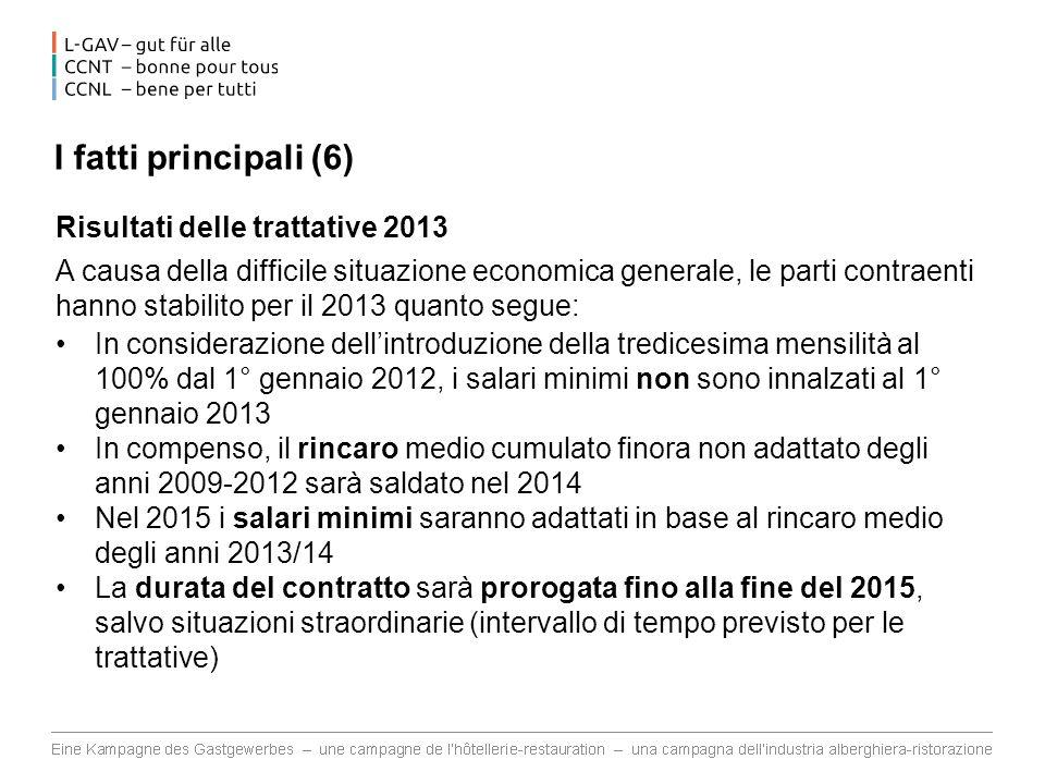 I fatti principali (6) Risultati delle trattative 2013 A causa della difficile situazione economica generale, le parti contraenti hanno stabilito per