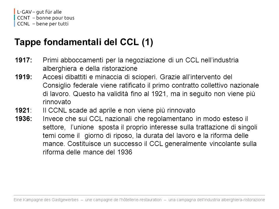 Tappe fondamentali del CCL (1) 1917:Primi abboccamenti per la negoziazione di un CCL nellindustria alberghiera e della ristorazione 1919: Accesi dibat