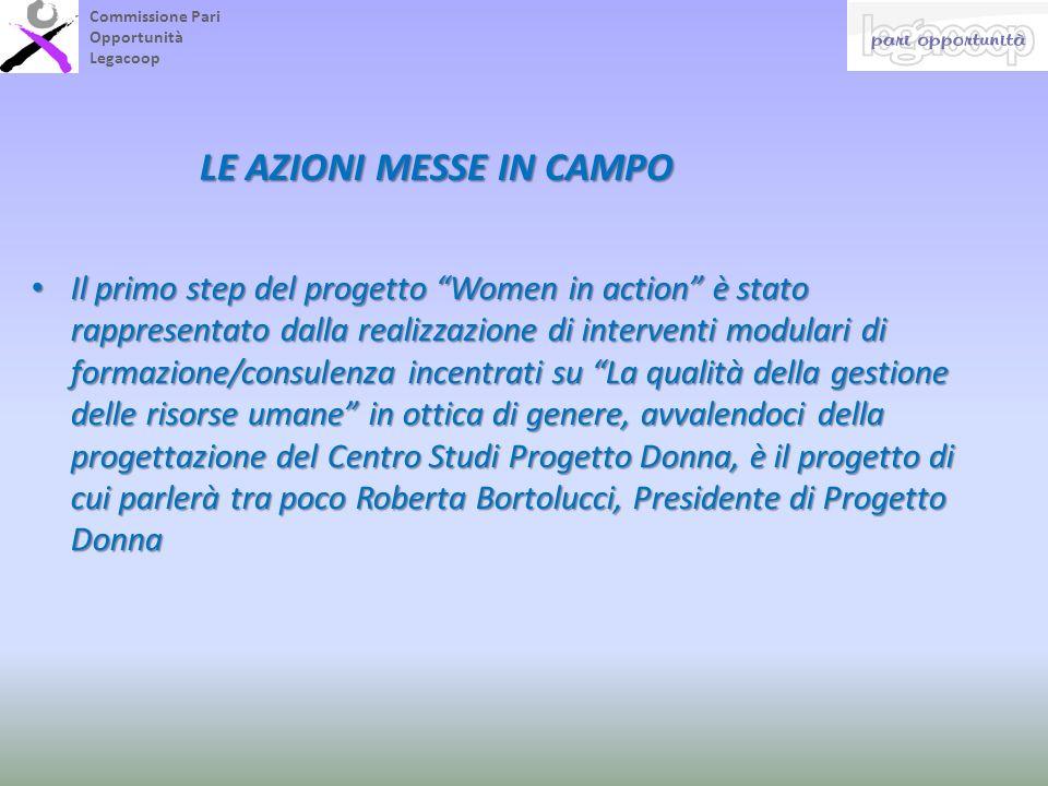 LE AZIONI MESSE IN CAMPO Il primo step del progetto Women in action è stato rappresentato dalla realizzazione di interventi modulari di formazione/con