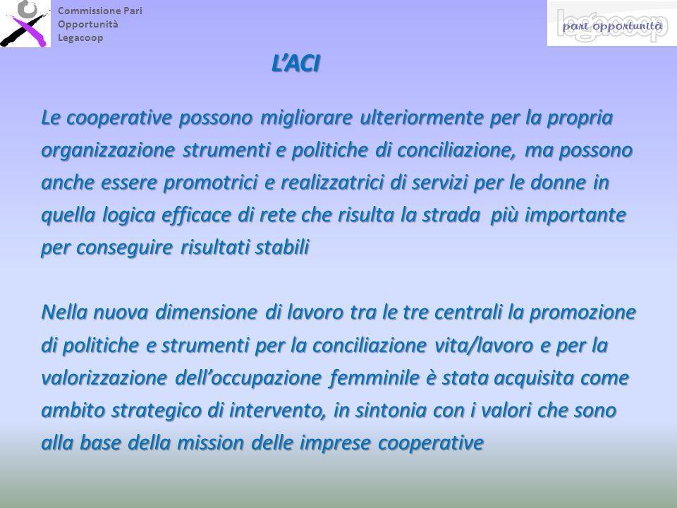 Commissione Pari Opportunità LegacoopLACI Le cooperative possono migliorare ulteriormente per la propria organizzazione strumenti e politiche di conci