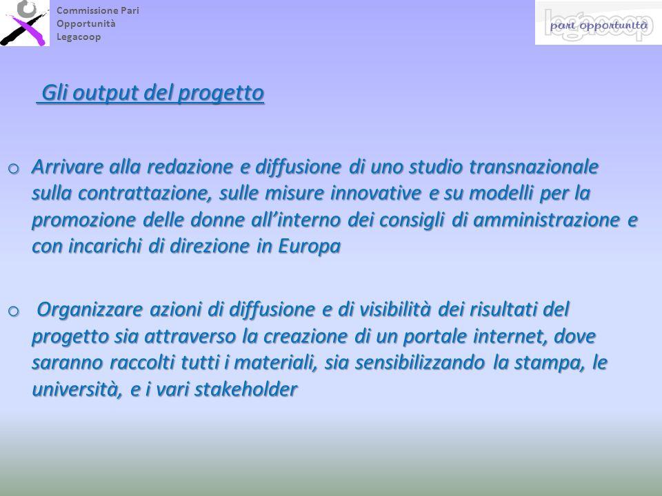 Commissione Pari Opportunità Legacoop Gli output del progetto Gli output del progetto o Arrivare alla redazione e diffusione di uno studio transnazion