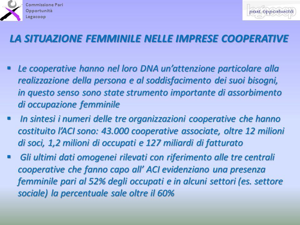 Commissione Pari Opportunità Legacoop LA SITUAZIONE FEMMINILE NELLE IMPRESE COOPERATIVE Le cooperative hanno nel loro DNA unattenzione particolare all