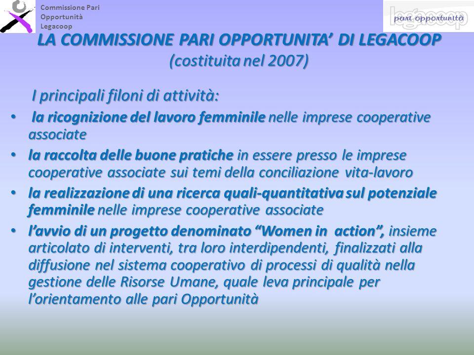 Commissione Pari Opportunità Legacoop LA COMMISSIONE PARI OPPORTUNITA DI LEGACOOP (costituita nel 2007) I principali filoni di attività: I principali
