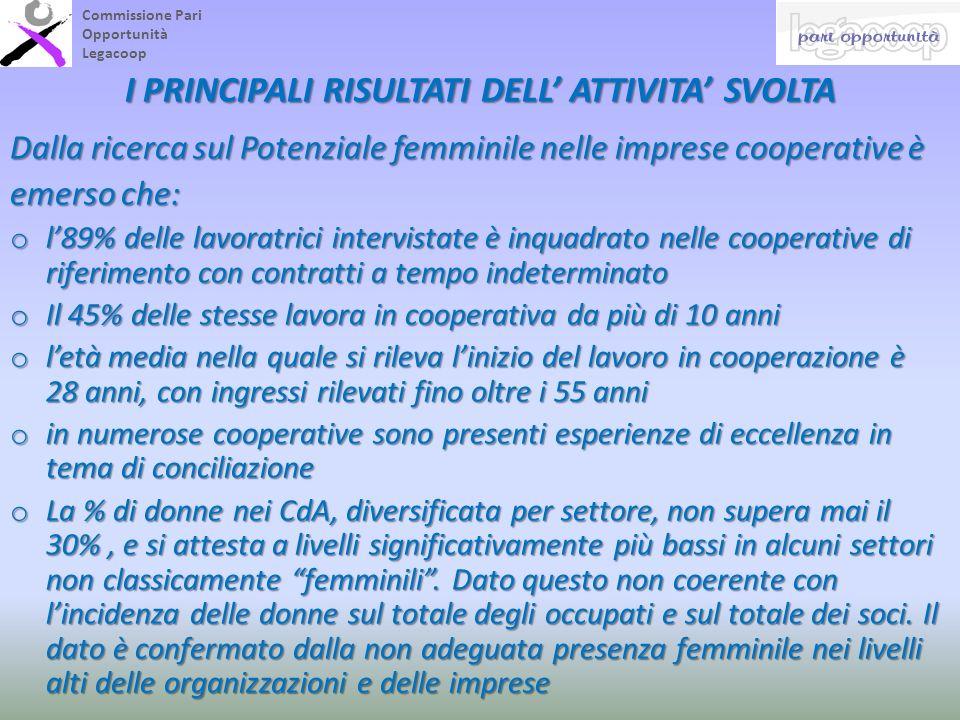 Commissione Pari Opportunità Legacoop I PRINCIPALI RISULTATI DELL ATTIVITA SVOLTA Dalla ricerca sul Potenziale femminile nelle imprese cooperative è e