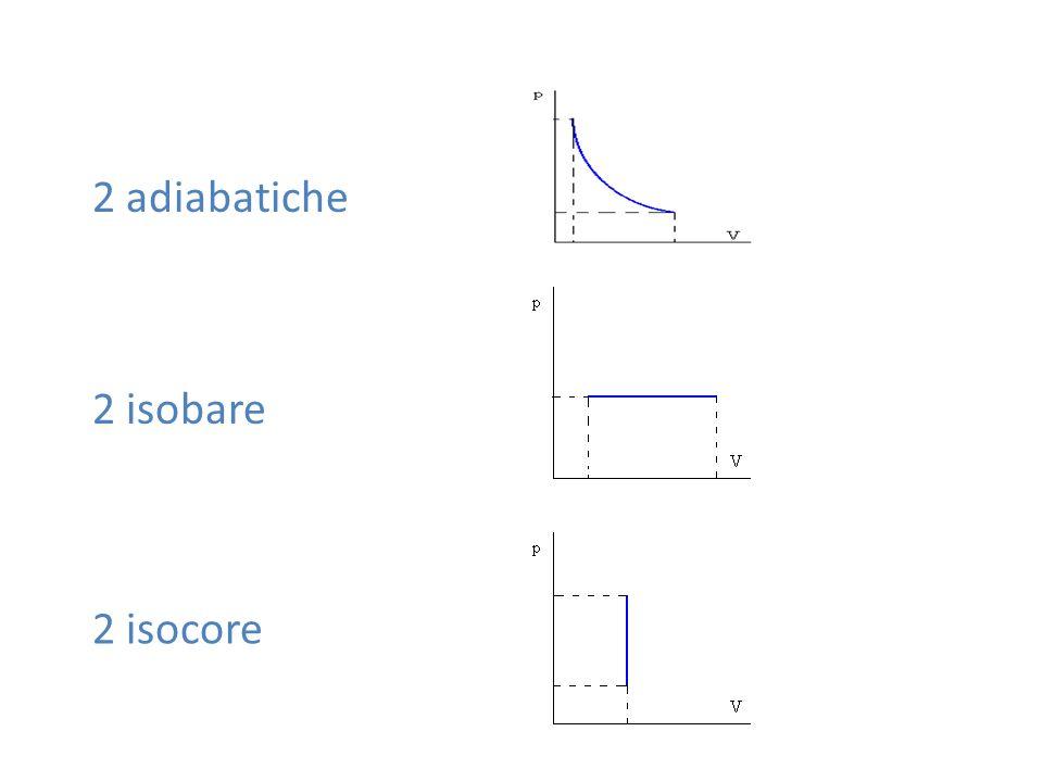 2 isobare 2 isocore 2 adiabatiche