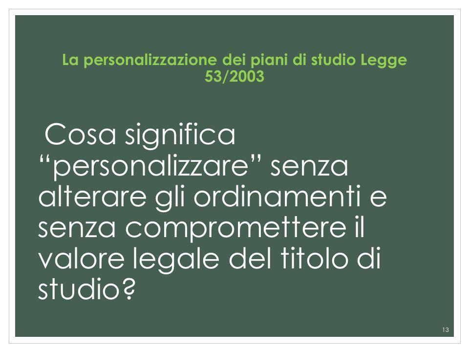 La personalizzazione dei piani di studio Legge 53/2003 Cosa significa personalizzare senza alterare gli ordinamenti e senza compromettere il valore le