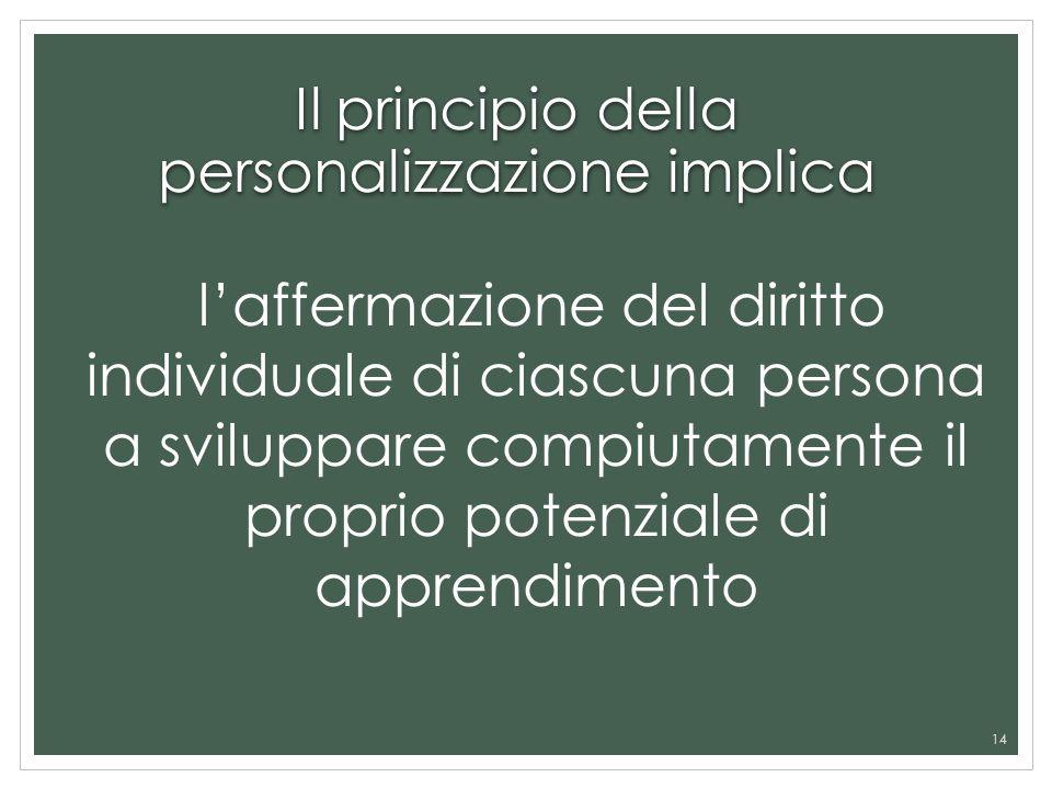 Il principio della personalizzazione implica laffermazione del diritto individuale di ciascuna persona a sviluppare compiutamente il proprio potenzial