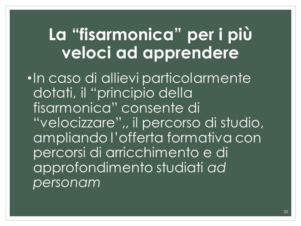 La fisarmonica per i più veloci ad apprendere In caso di allievi particolarmente dotati, il principio della fisarmonica consente di velocizzare,, il p