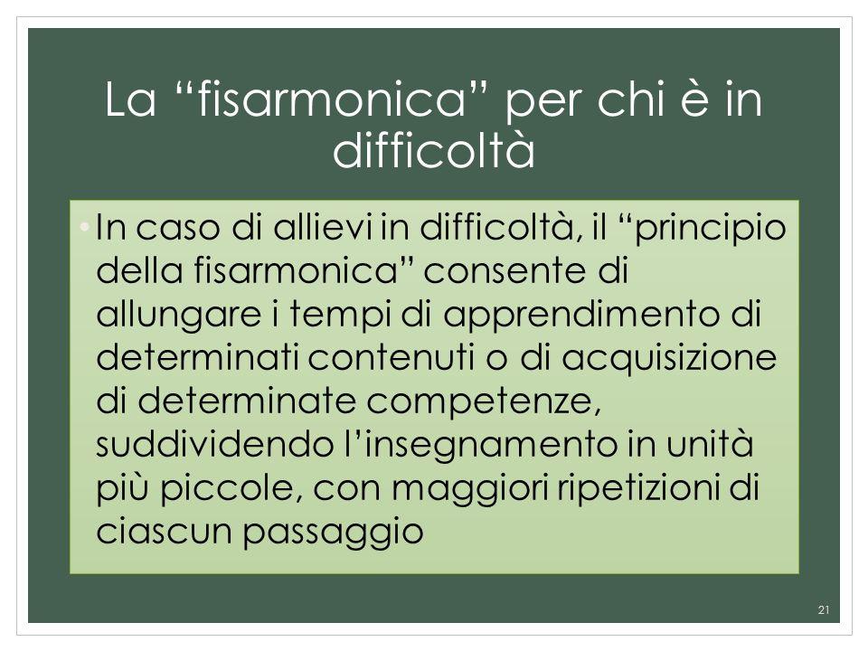 La fisarmonica per chi è in difficoltà In caso di allievi in difficoltà, il principio della fisarmonica consente di allungare i tempi di apprendimento