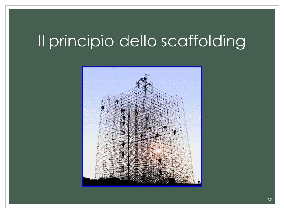 Il principio dello scaffolding 32