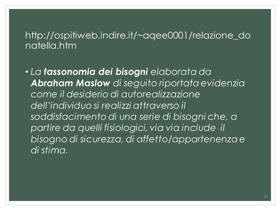 http://ospitiweb.indire.it/~aqee0001/relazione_do natella.htm La tassonomia dei bisogni elaborata da Abraham Maslow di seguito riportata evidenzia com