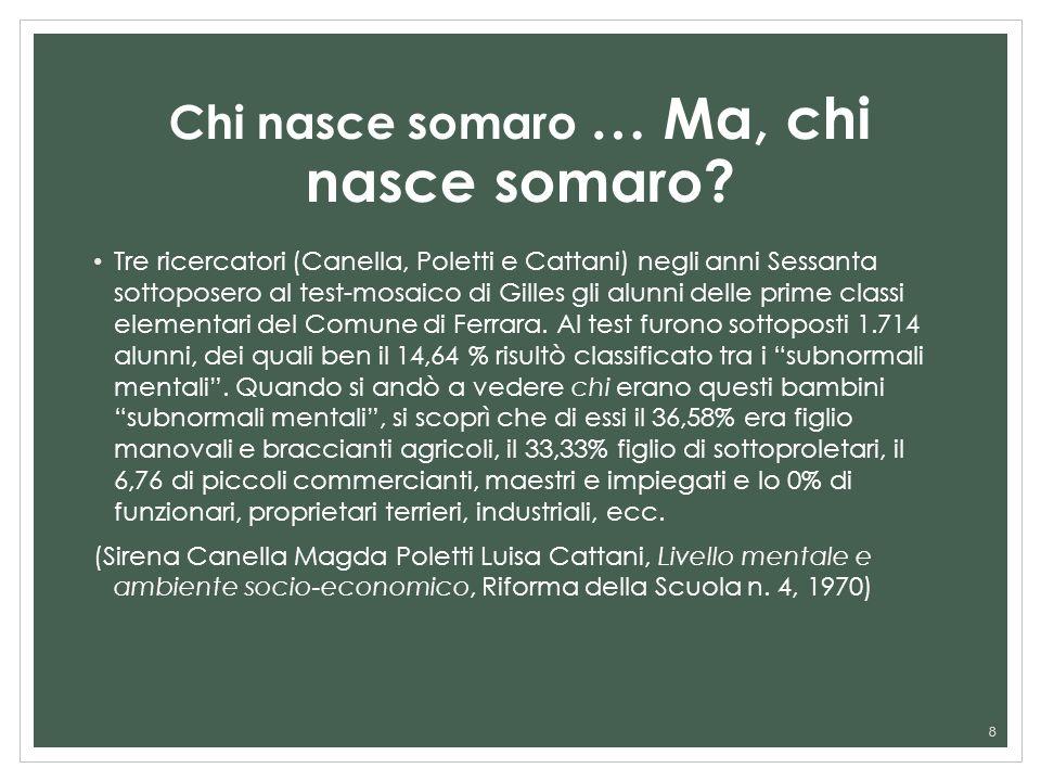 Chi nasce somaro … Ma, chi nasce somaro? Tre ricercatori (Canella, Poletti e Cattani) negli anni Sessanta sottoposero al test-mosaico di Gilles gli al