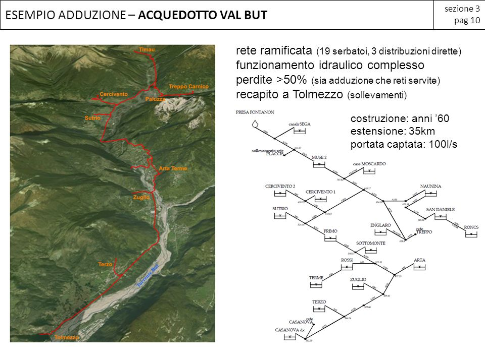 ESEMPIO ADDUZIONE – ACQUEDOTTO VAL BUT sezione 3 pag 10 rete ramificata (19 serbatoi, 3 distribuzioni dirette) funzionamento idraulico complesso perdi