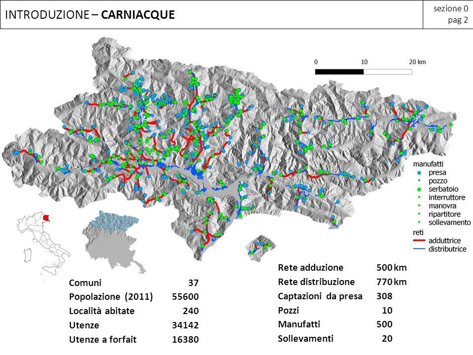 INTRODUZIONE – CARNIACQUE sezione 0 pag 2 Rete adduzione500km Rete distribuzione770km Captazioni da presa308 Pozzi10 Manufatti500 Sollevamenti20 Comun