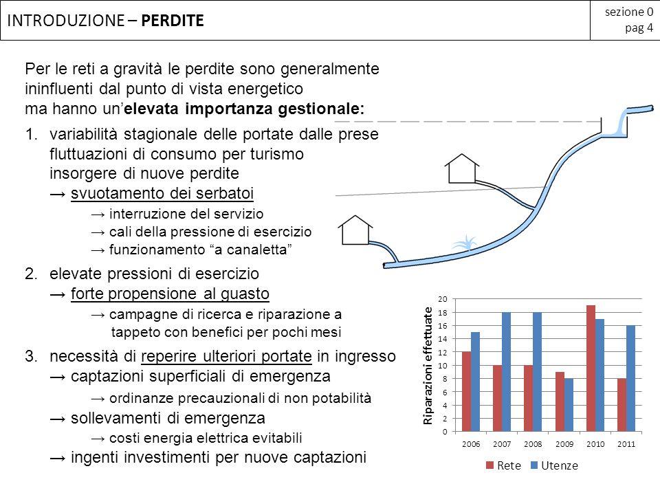 INTRODUZIONE – PERDITE sezione 0 pag 4 Per le reti a gravità le perdite sono generalmente ininfluenti dal punto di vista energetico ma hanno unelevata