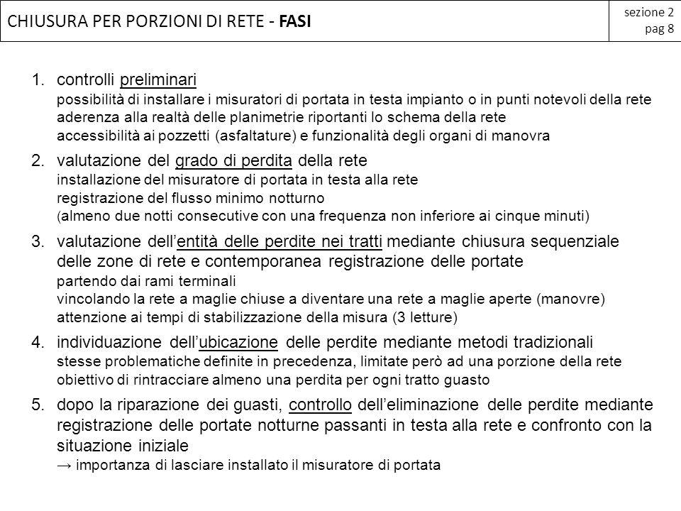 CHIUSURA PER PORZIONI DI RETE - FASI sezione 2 pag 8 1.controlli preliminari possibilità di installare i misuratori di portata in testa impianto o in