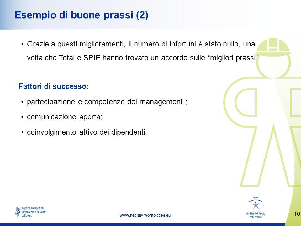 10 www.healthy-workplaces.eu Esempio di buone prassi (2) Grazie a questi miglioramenti, il numero di infortuni è stato nullo, una volta che Total e SP