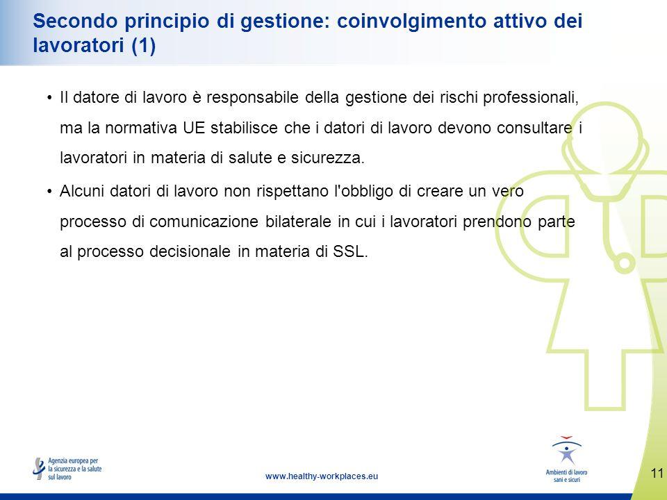 11 www.healthy-workplaces.eu Secondo principio di gestione: coinvolgimento attivo dei lavoratori (1) Il datore di lavoro è responsabile della gestione