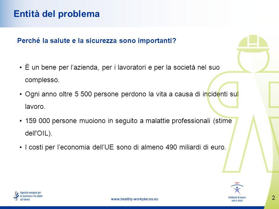 2 www.healthy-workplaces.eu Entità del problema Perché la salute e la sicurezza sono importanti? È un bene per lazienda, per i lavoratori e per la soc