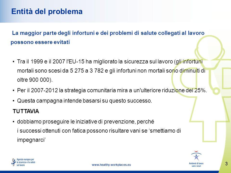 3 www.healthy-workplaces.eu Entità del problema La maggior parte degli infortuni e dei problemi di salute collegati al lavoro possono essere evitati T