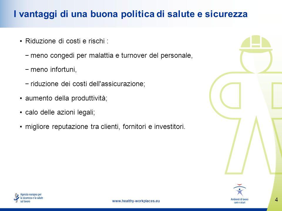 4 www.healthy-workplaces.eu I vantaggi di una buona politica di salute e sicurezza Riduzione di costi e rischi : meno congedi per malattia e turnover
