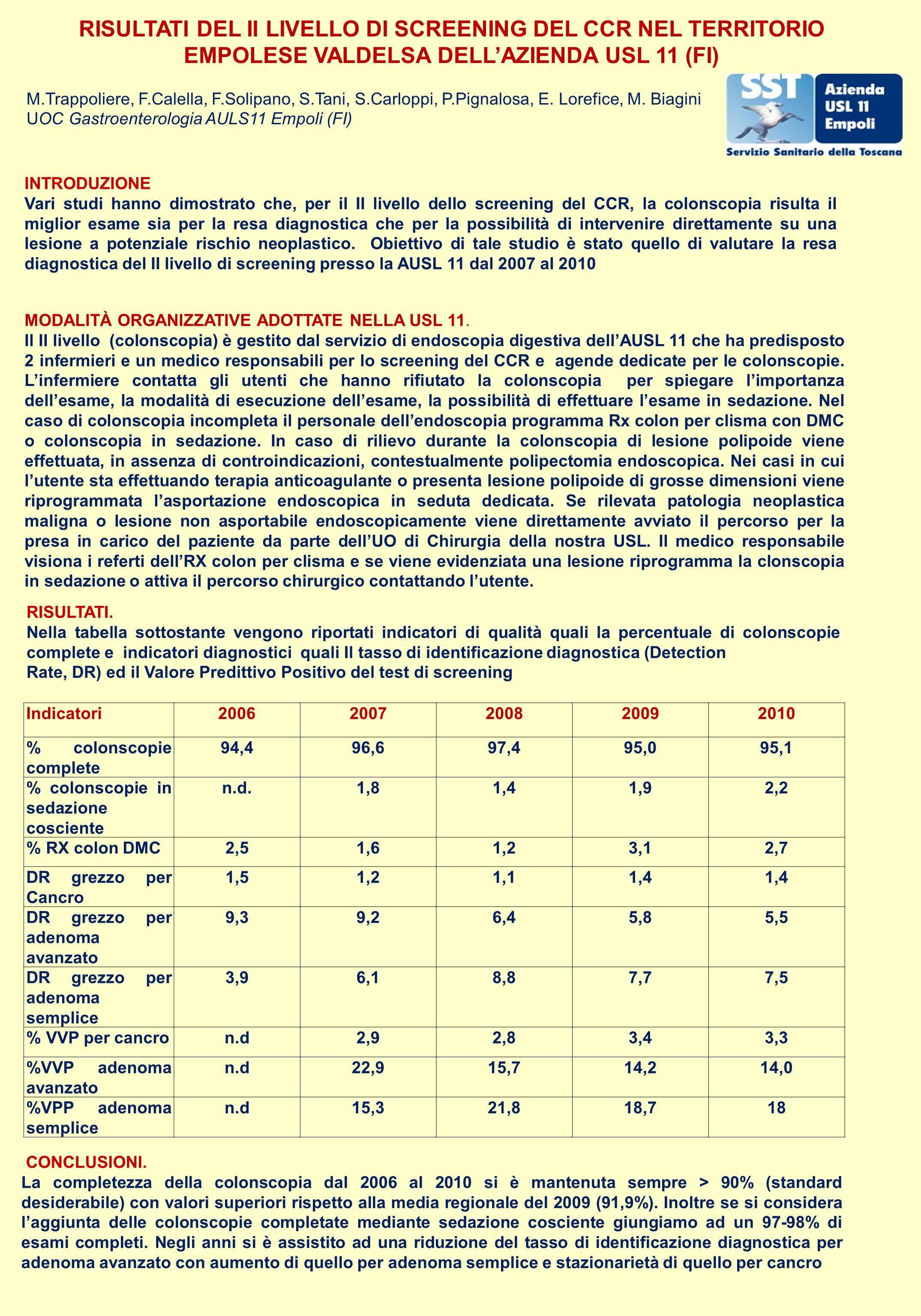 RISULTATI DEL II LIVELLO DI SCREENING DEL CCR NEL TERRITORIO EMPOLESE VALDELSA DELLAZIENDA USL 11 (FI) M.Trappoliere, F.Calella, F.Solipano, S.Tani, S.Carloppi, P.Pignalosa, E.