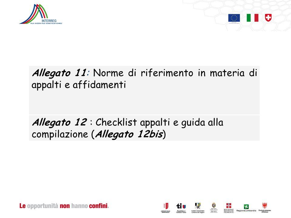 Allegato 11: Norme di riferimento in materia di appalti e affidamenti Allegato 12 : Checklist appalti e guida alla compilazione (Allegato 12bis)