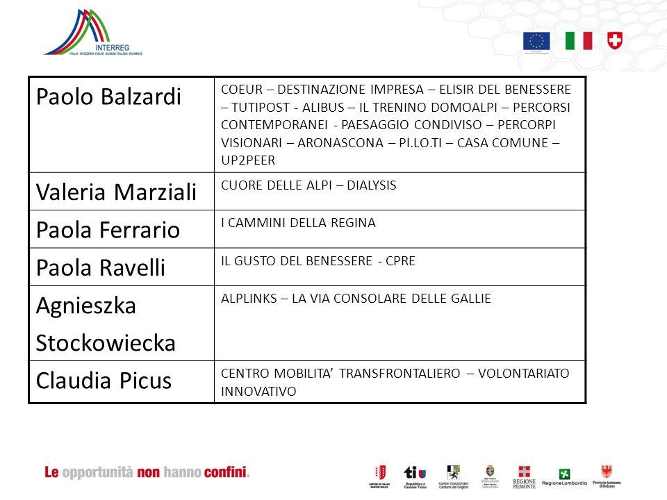 Paolo Balzardi COEUR – DESTINAZIONE IMPRESA – ELISIR DEL BENESSERE – TUTIPOST - ALIBUS – IL TRENINO DOMOALPI – PERCORSI CONTEMPORANEI - PAESAGGIO CONDIVISO – PERCORPI VISIONARI – ARONASCONA – PI.LO.TI – CASA COMUNE – UP2PEER Valeria Marziali CUORE DELLE ALPI – DIALYSIS Paola Ferrario I CAMMINI DELLA REGINA Paola Ravelli IL GUSTO DEL BENESSERE - CPRE Agnieszka Stockowiecka ALPLINKS – LA VIA CONSOLARE DELLE GALLIE Claudia Picus CENTRO MOBILITA TRANSFRONTALIERO – VOLONTARIATO INNOVATIVO