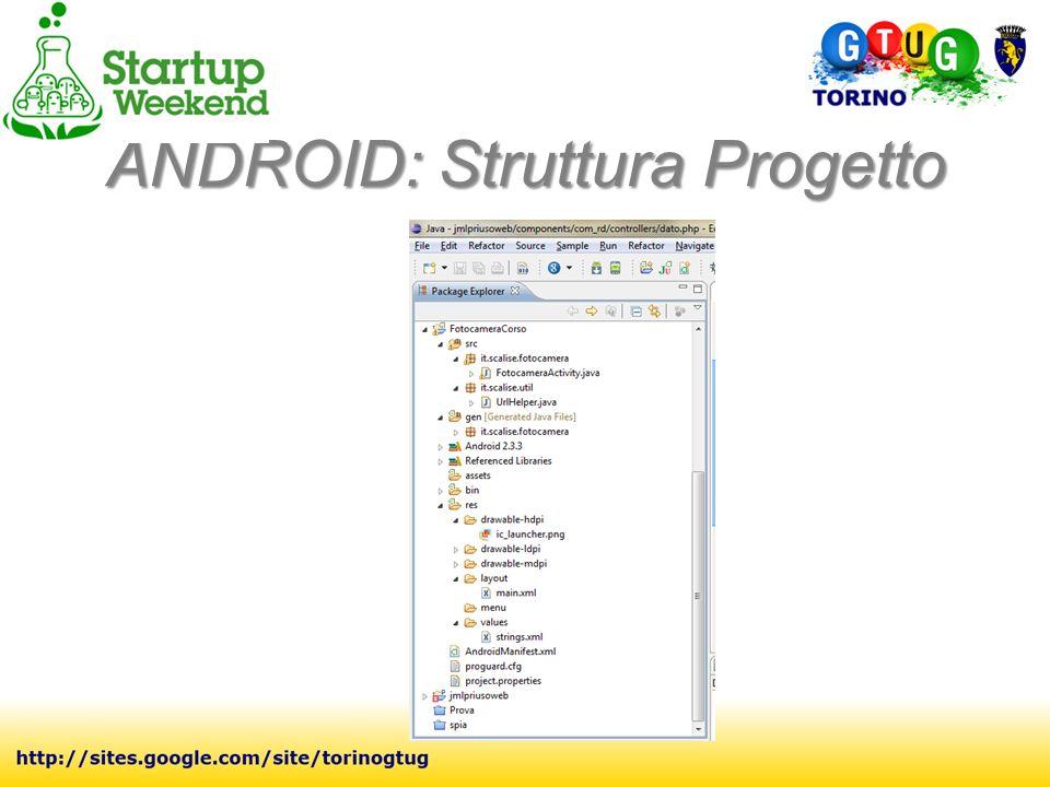 ANDROID: Struttura Progetto