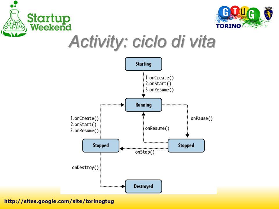 Activity: ciclo di vita