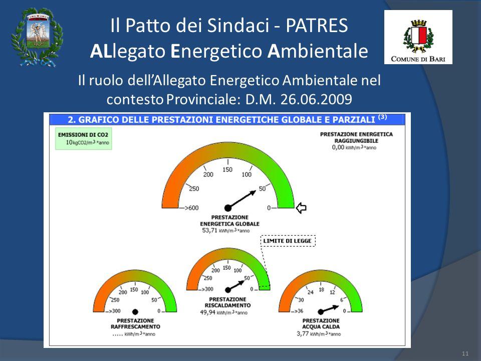 Il Patto dei Sindaci - PATRES ALlegato Energetico Ambientale 11 Il ruolo dellAllegato Energetico Ambientale nel contesto Provinciale: D.M.