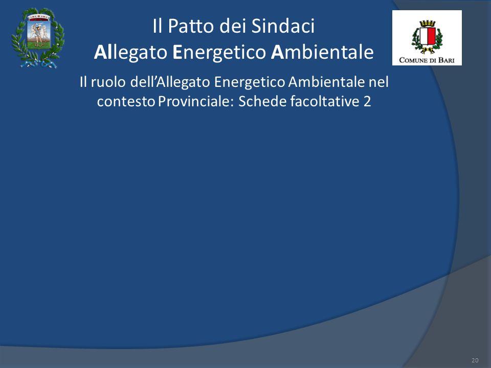 Il Patto dei Sindaci Allegato Energetico Ambientale 20 Il ruolo dellAllegato Energetico Ambientale nel contesto Provinciale: Schede facoltative 2