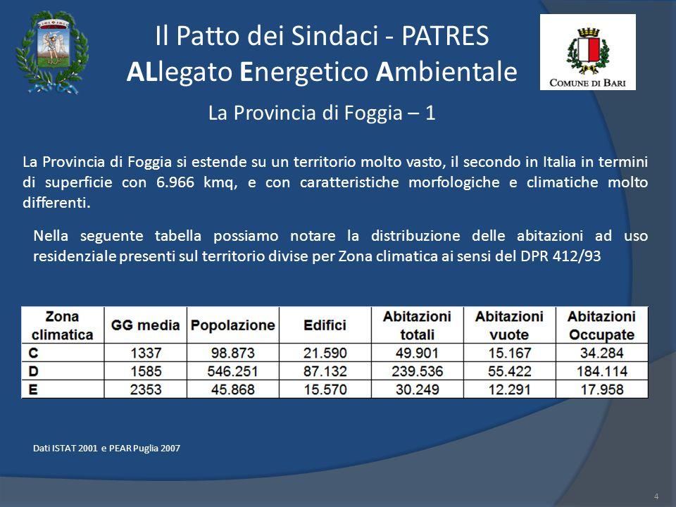 Il Patto dei Sindaci - PATRES ALlegato Energetico Ambientale 4 La Provincia di Foggia – 1 La Provincia di Foggia si estende su un territorio molto vasto, il secondo in Italia in termini di superficie con 6.966 kmq, e con caratteristiche morfologiche e climatiche molto differenti.