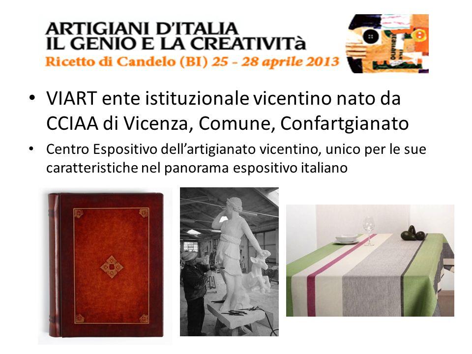 VIART ente istituzionale vicentino nato da CCIAA di Vicenza, Comune, Confartgianato Centro Espositivo dellartigianato vicentino, unico per le sue cara