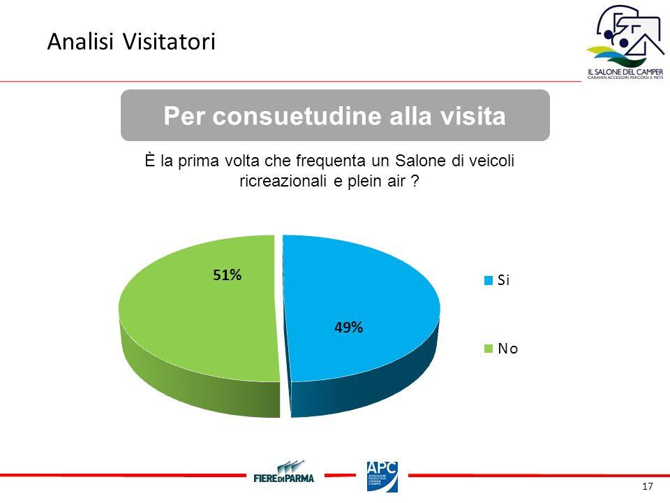 17 Per consuetudine alla visita Analisi Visitatori È la prima volta che frequenta un Salone di veicoli ricreazionali e plein air