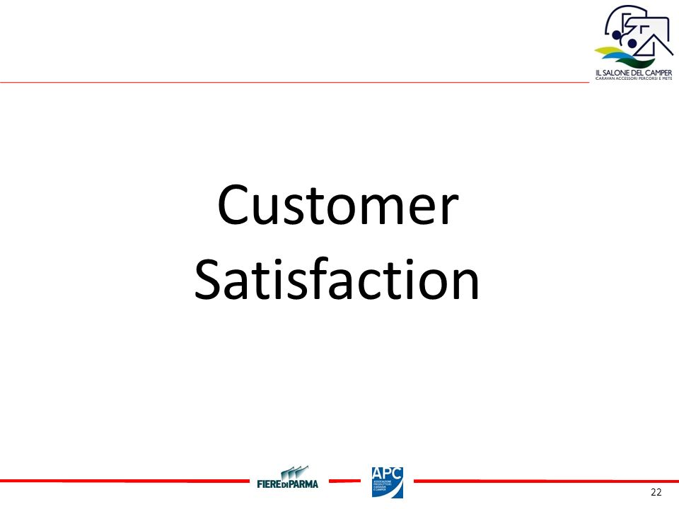 22 Customer Satisfaction