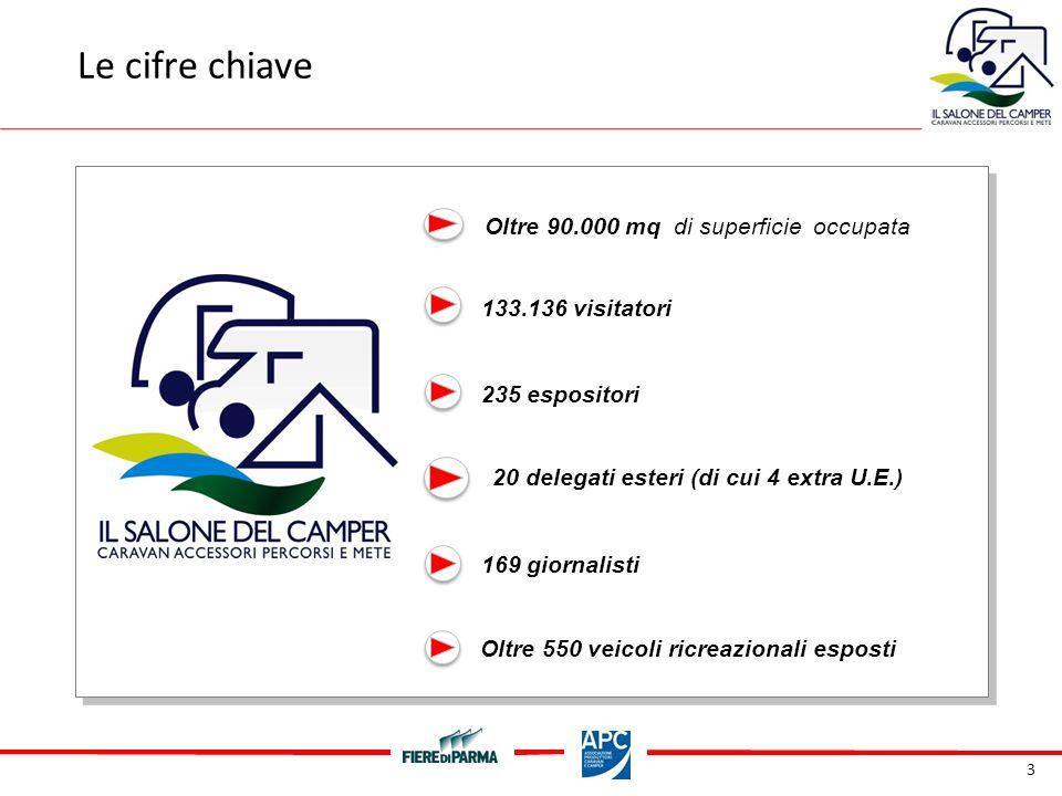 24 Gradimento complessivo Customer Satisfaction Come valuta la promozione de IL SALONE DEL CAMPER ?